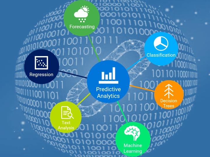 Predictive Analytics : Intro and Classification