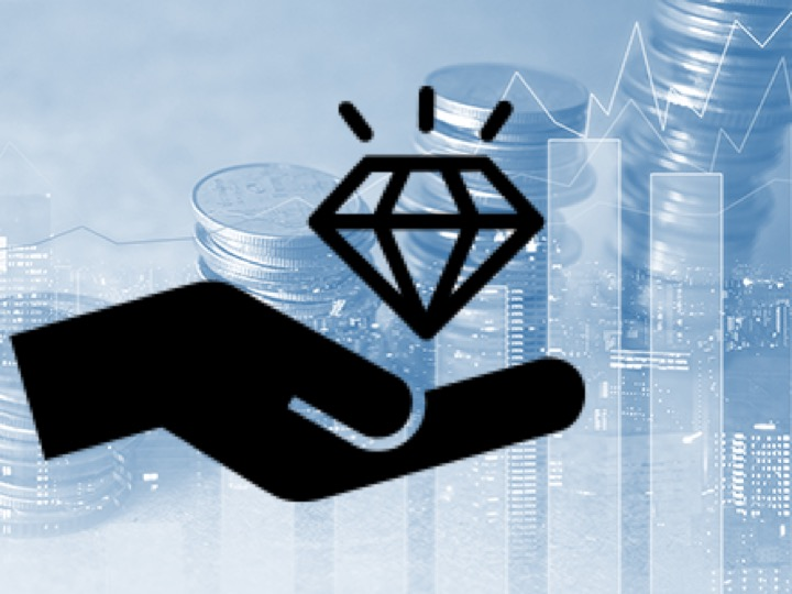 The Valuation of Market Investments