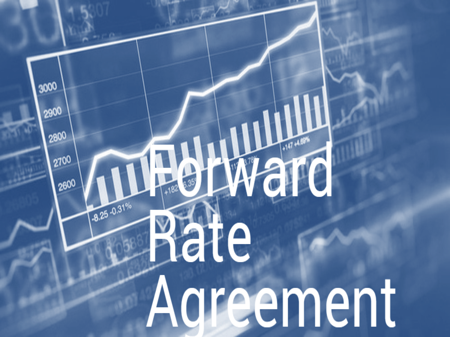In Rates - Forward Rate Agreement