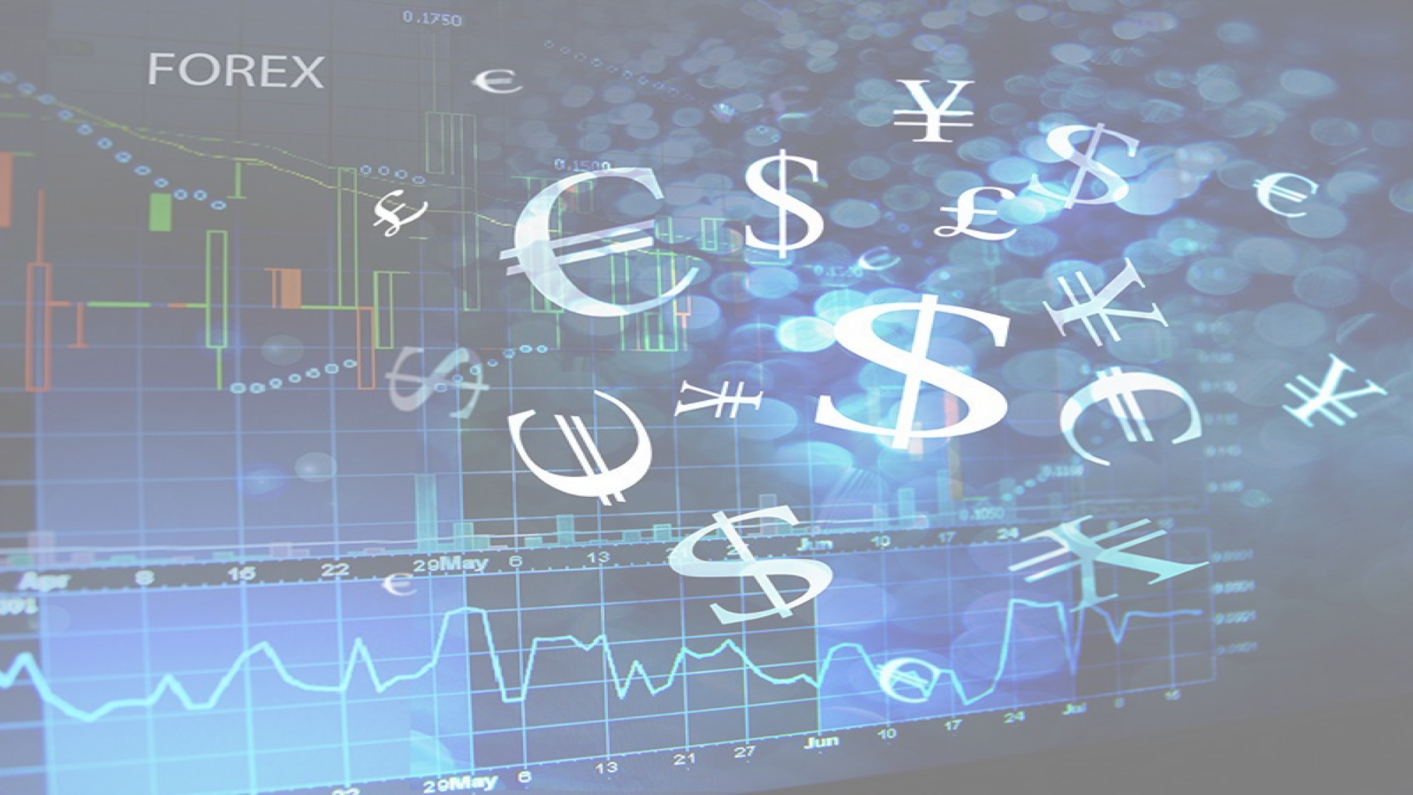 CF -Understanding Fx, Major currencies and Top traded pairs